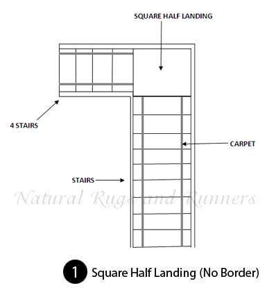Square Half Landing, No Border
